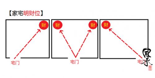 7-dai-ky-ve-tai-vi-trong-nha-khien-gia-chu-ngheo-mat-kiep